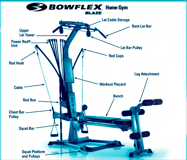 Total Workout Home Gym
